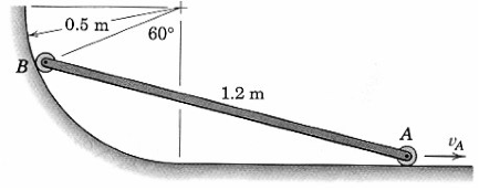 The velocity of point A on bar AB is a constant 3
