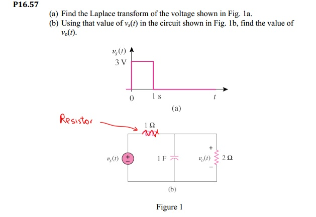 Find the Laplace transform of the voltage shown in
