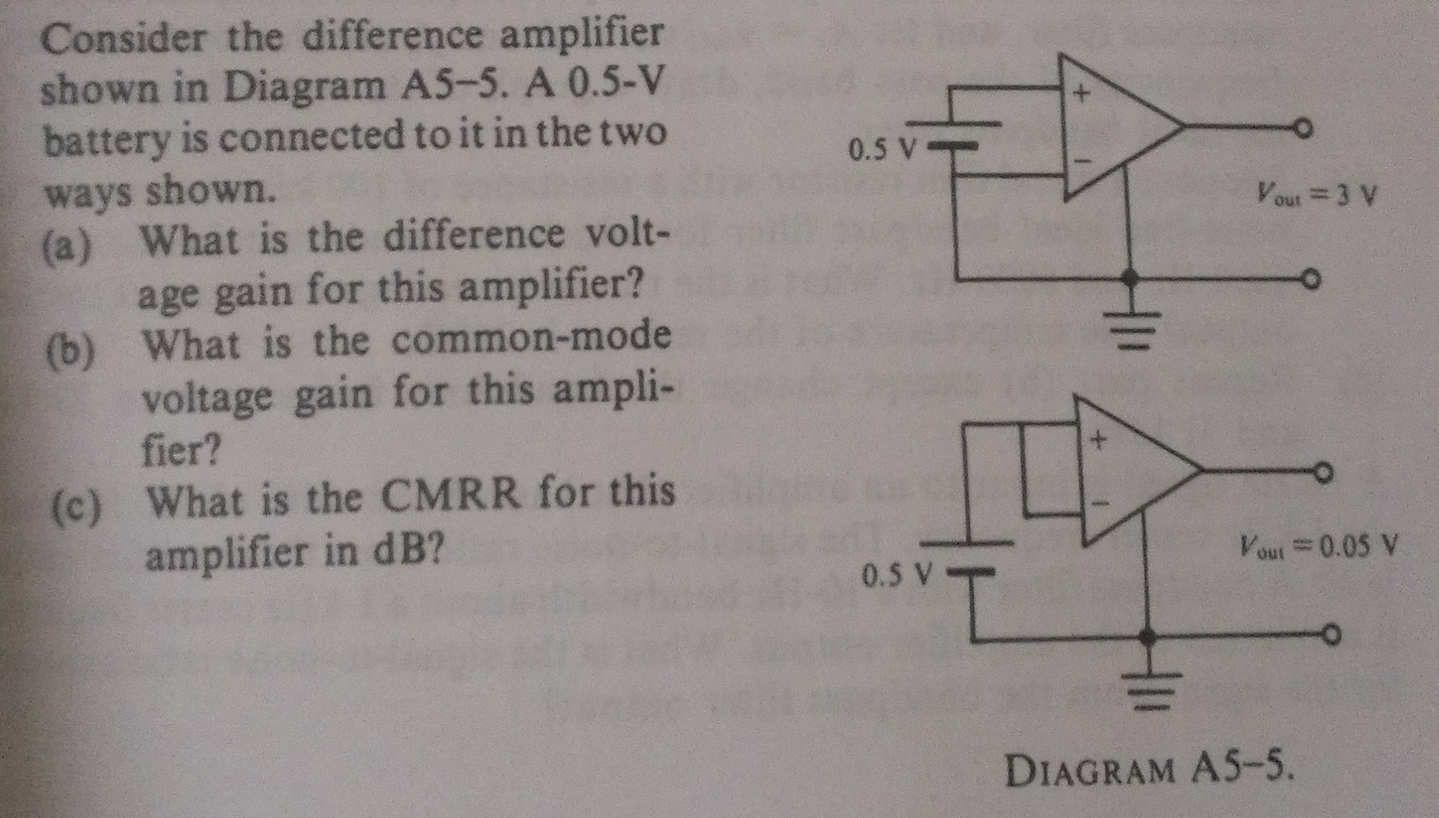 Consider the difference amplifier shown in Diagram