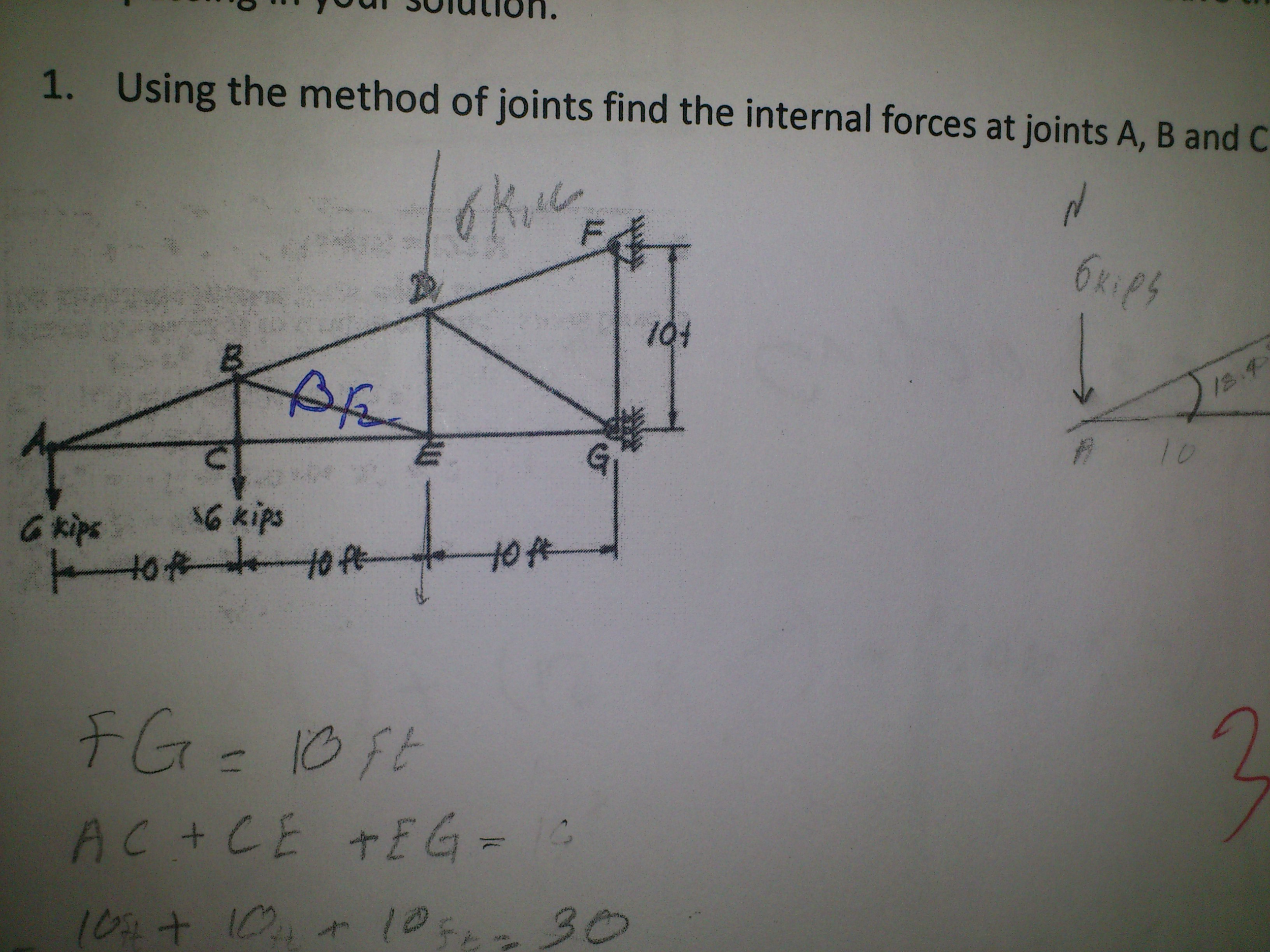 Using the method of joints, find the forces on A,