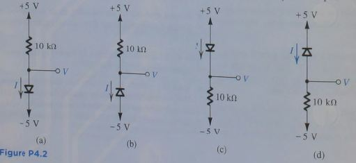 For the circuits shown in Fig. P4.3 using ideal di