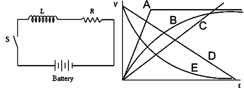 solved  an open switch in an rl circuit is closed at time