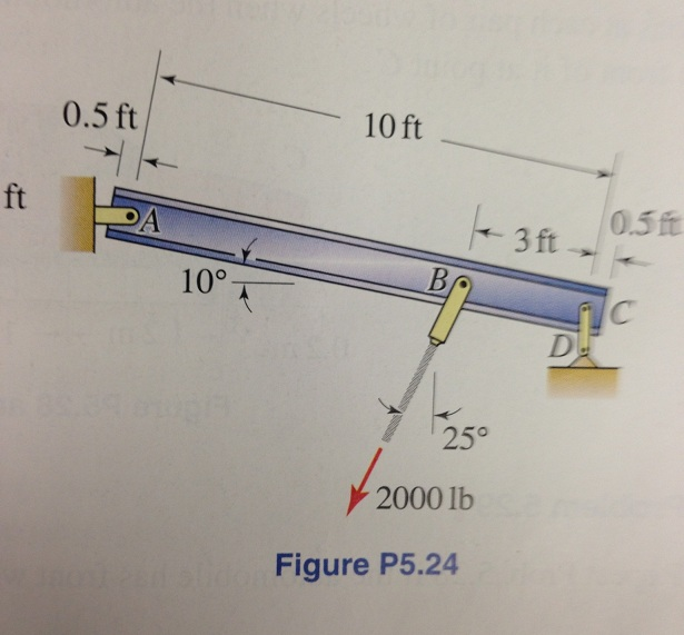 A steel I beam is supported by a pin at point A an