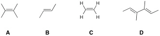 Which of the following alkenes will form the most