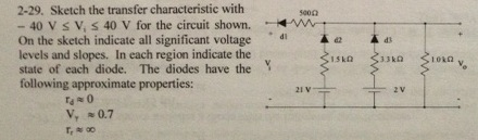 I need help finding when diodes are on/off and wha