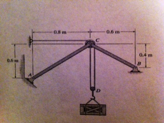 For the frame shown which supports the 50 kg crate