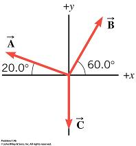 how to find displacement of 3 vectors