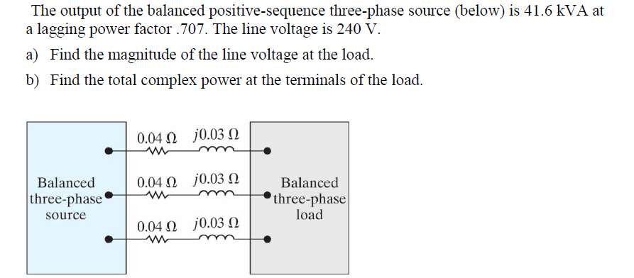 The output of the balanced positive-sequence three