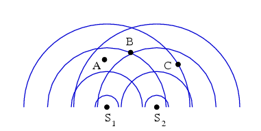 The diagram below shows the wave crests for two so