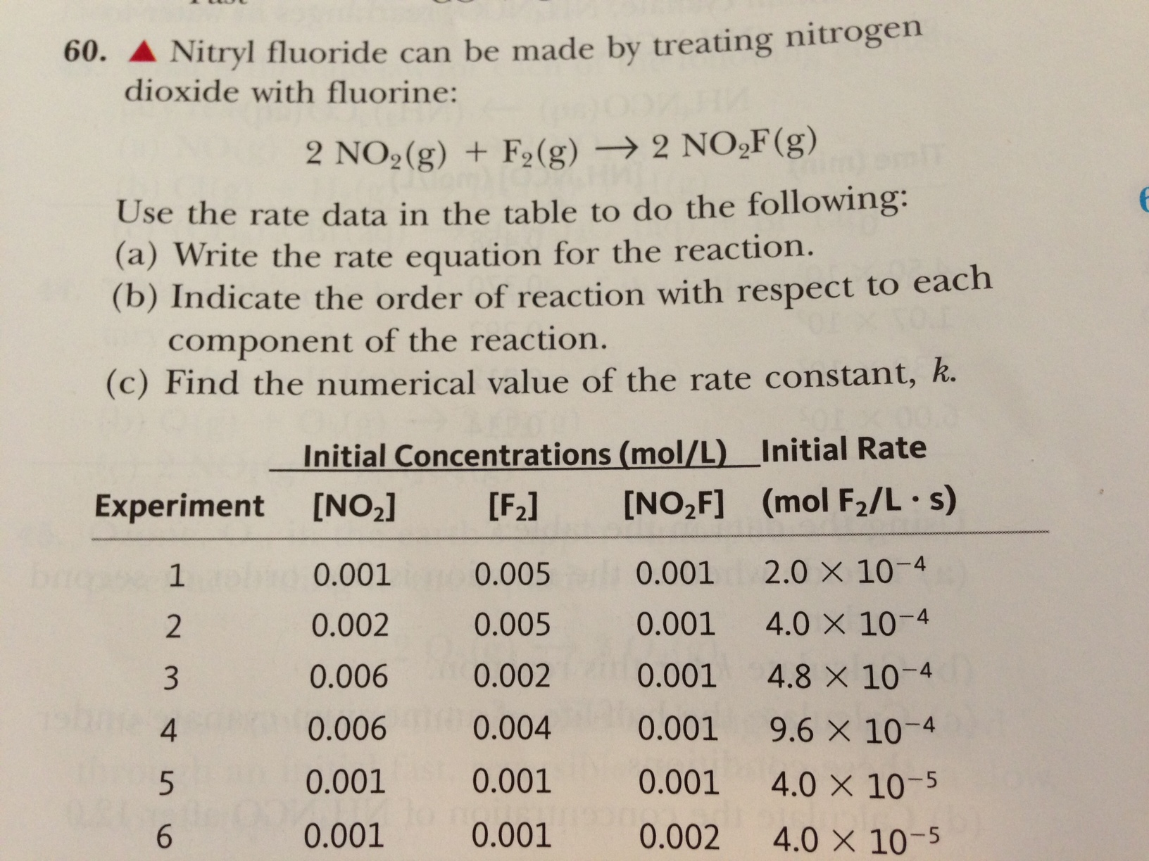 Nitryl fluoride can be made by treating nitrogen