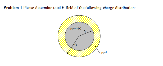 Please determine total E-field of the following ch