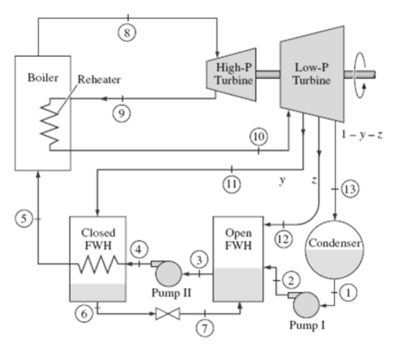 natural gas turbine diagram