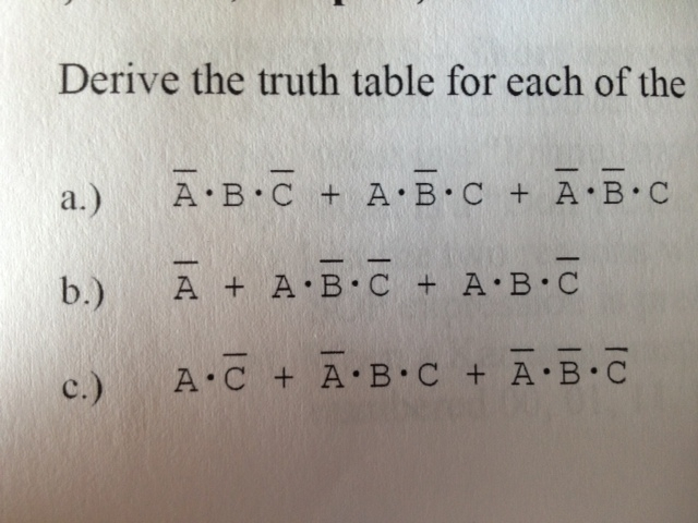 Derive the truth table for the each of the