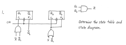 Determine the state table and state diagram.