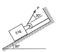 Determine the force P required to give the block a