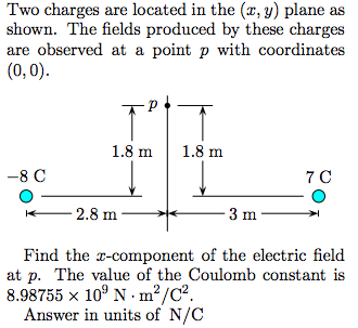 Two charges are located in the (x, y) plane as sho