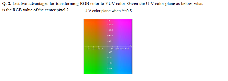 List two advantages for transforming RGB color to