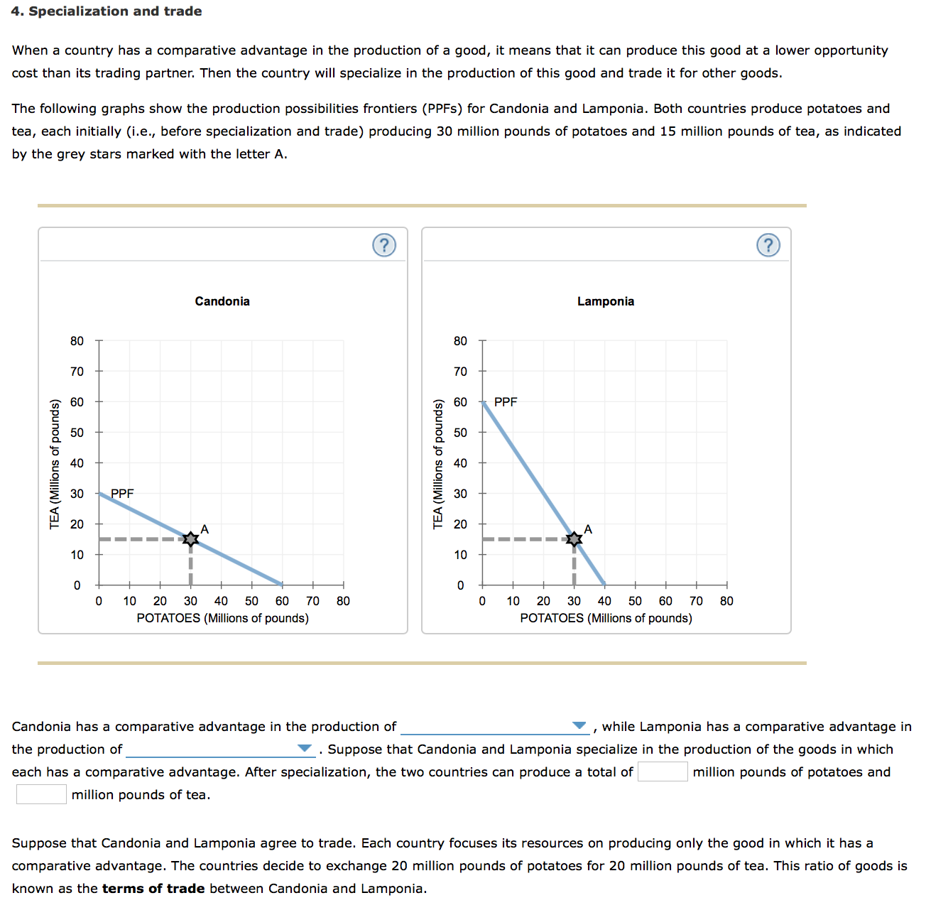 relationship between opportunity cost comparative advantage and specialization