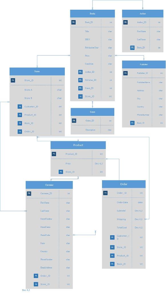 3nf entity relationship diagram tutorial