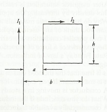 A rectangular loop carrying current I2 is placed c