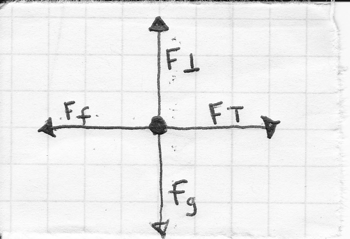 solved  this problem involves the force diagram below draw