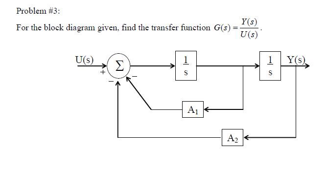 Solved  For The Block Diagram Given  Find The Transfer Fun