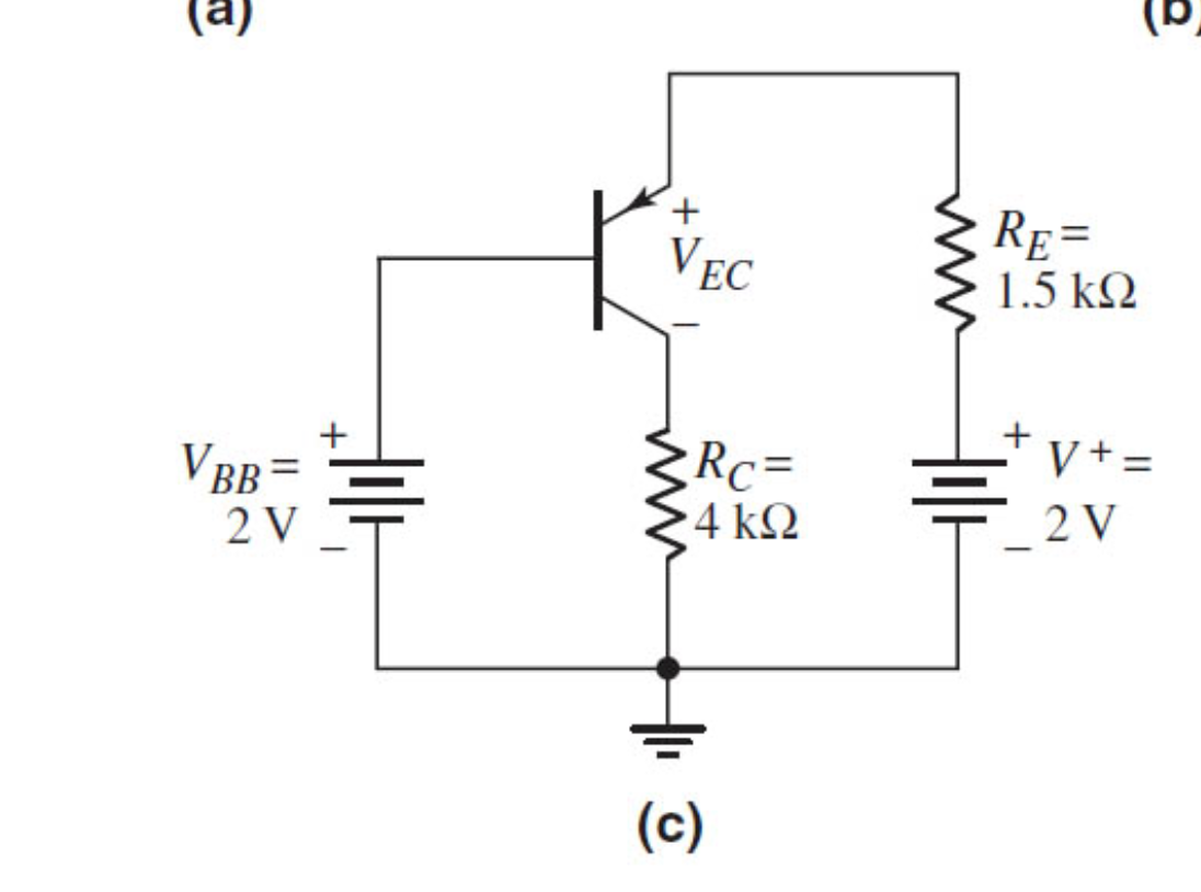Consider the circuits in Figure P5.21. For each tr