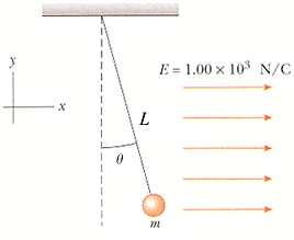 A small, m = 2.00 g plastic ball is suspended by a