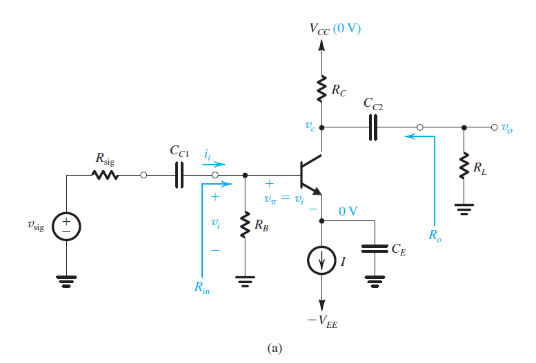 Consider the CE amplifier circuit of Fig. 6.65(a).