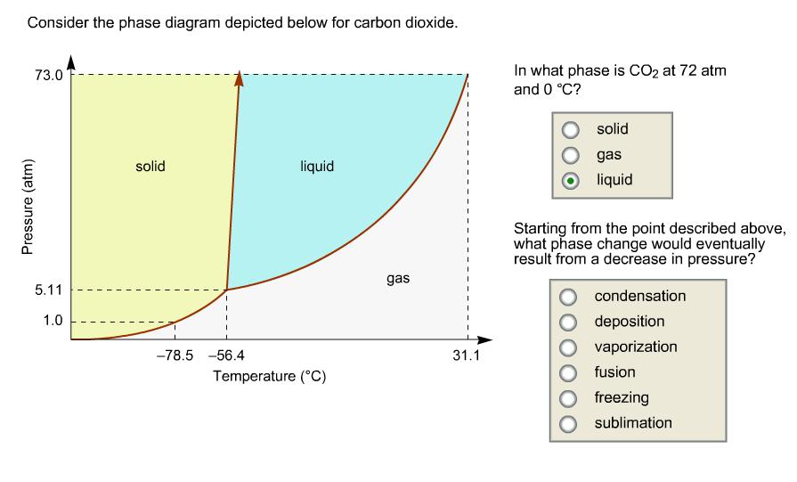 binary phase diagram journal pdf