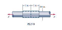 Prob 2.7-9 Two3-in.nylon rods are spliced together