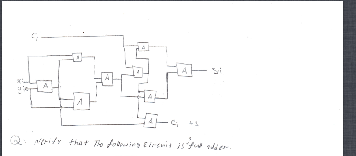 Verify that the following circuit is full adder.