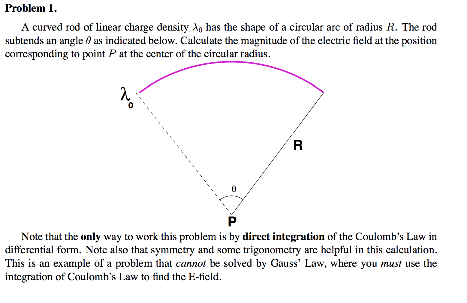 Solved a curved rod of linear charge density 0 has the s a curved rod of linear charge density 0 has the s falaconquin