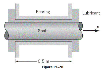 A 26-mm-diameter shaft is pulled through a cylindr