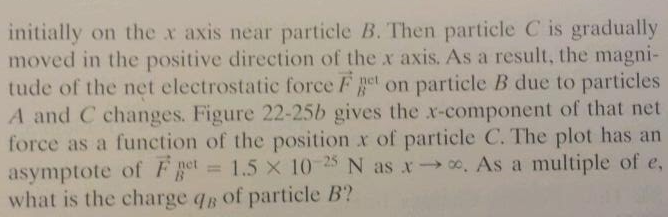 Figure 22-25a shows charged particles A and B that