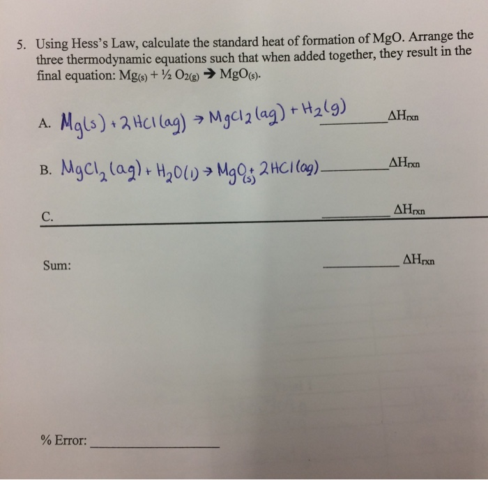 What is the standard heat of formation?