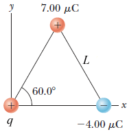 Three charged particles are located at the corners