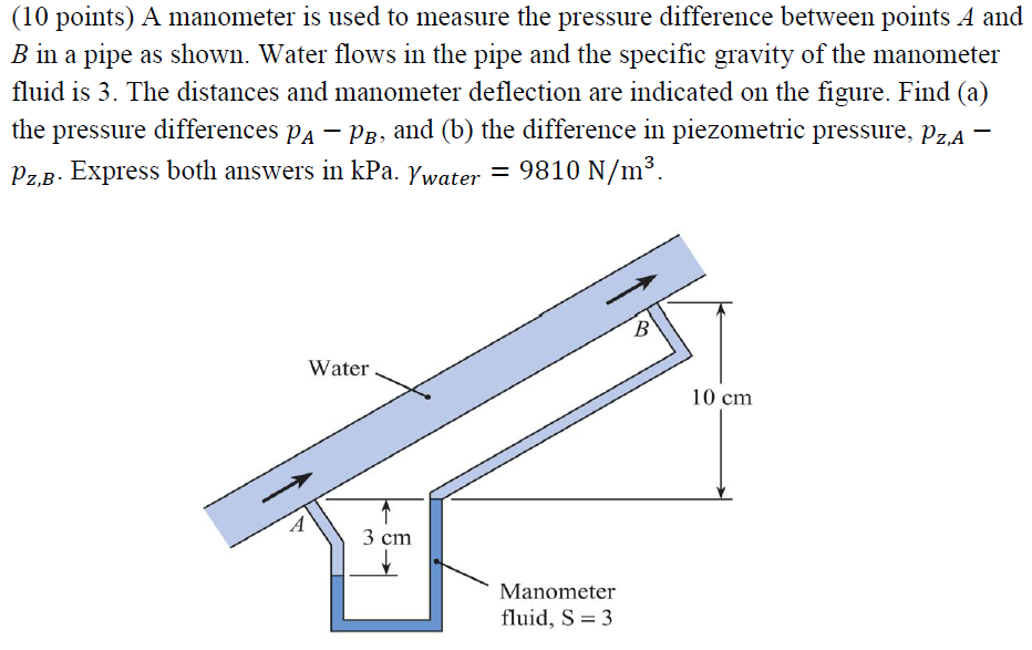 A manometer is used to measure the pressure differ