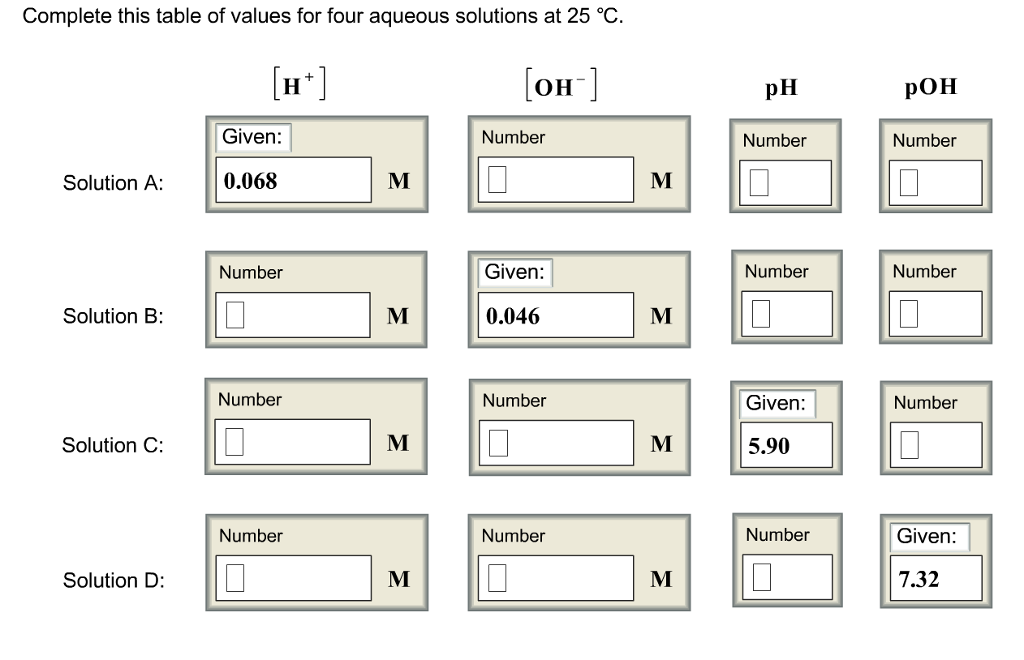 Complete this table of values for four aqueous sol for Ti 85 table of values