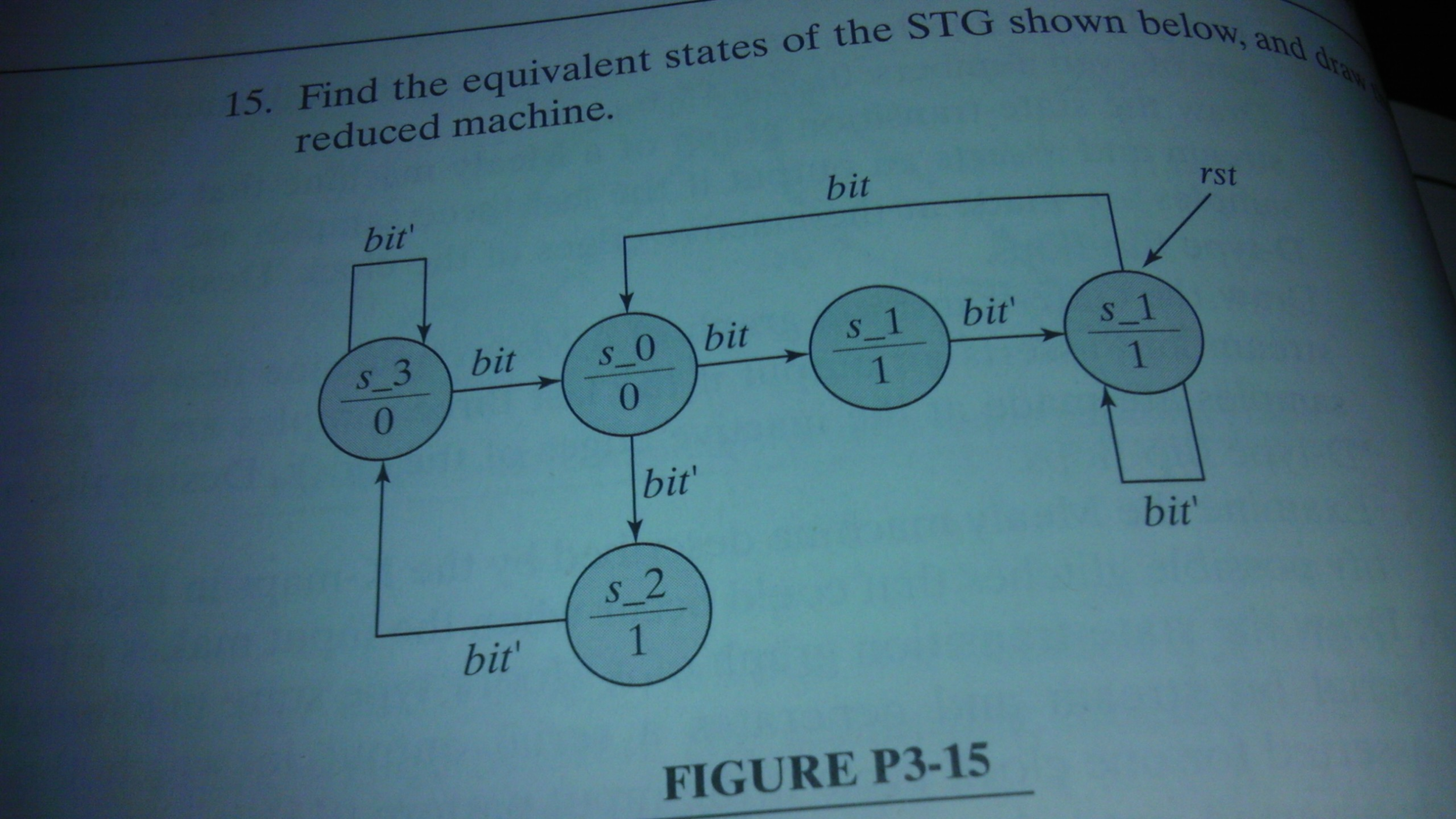 Find the equivalent states of the STG shown above,
