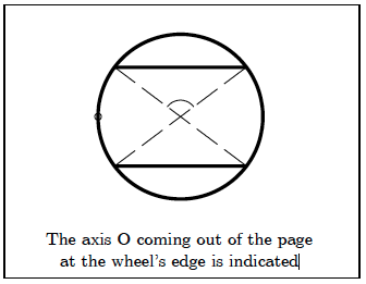 A wheel consisting of a uniform ring of radius R =