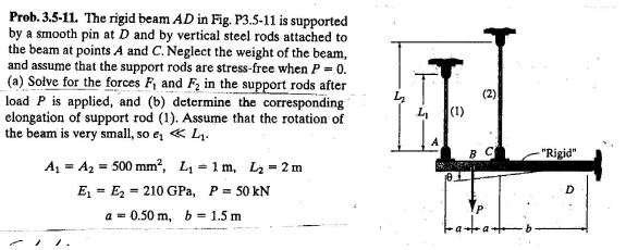 The rigid beam AD in Fig. P3.5-11 is supported by