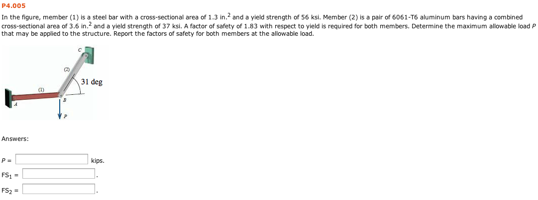 In the figure, member (1) is a steel bar with a cr