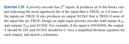 A priority encoder has 2N inputs. It produces an N