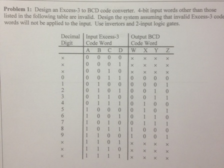Design an Excess-3 to BCD code convener. 4-bit inp