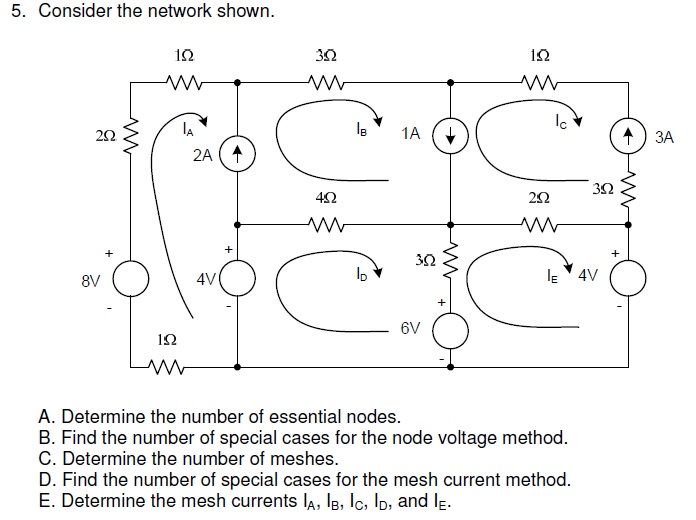 Consider the network shown. Determine the number