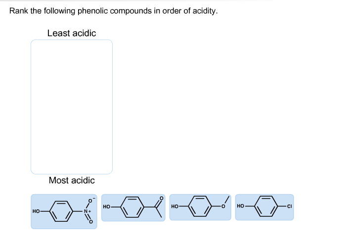Rank the following phenolic compounds in order of