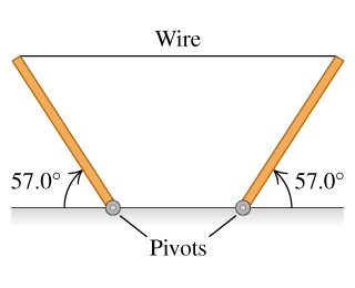 A 5.02-m, 0.740-kg wire is used to support two uni