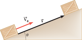 Image for A box is sliding up an incline that makes an angle of 11.9 ? with respect to the horizontal. The coefficient