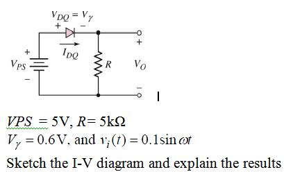 VPS = 5 V, R= 5k Ohm V gamma = 0.6V. and vi (t) =